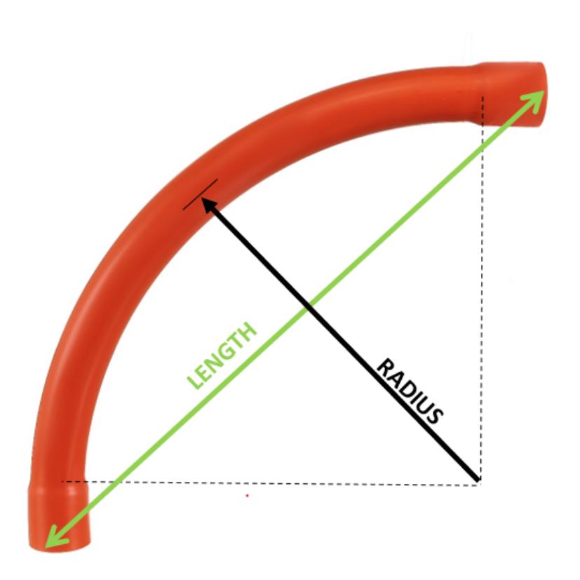 How To Measure Radius